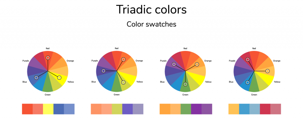 Four different triadic color swatches with color wheels