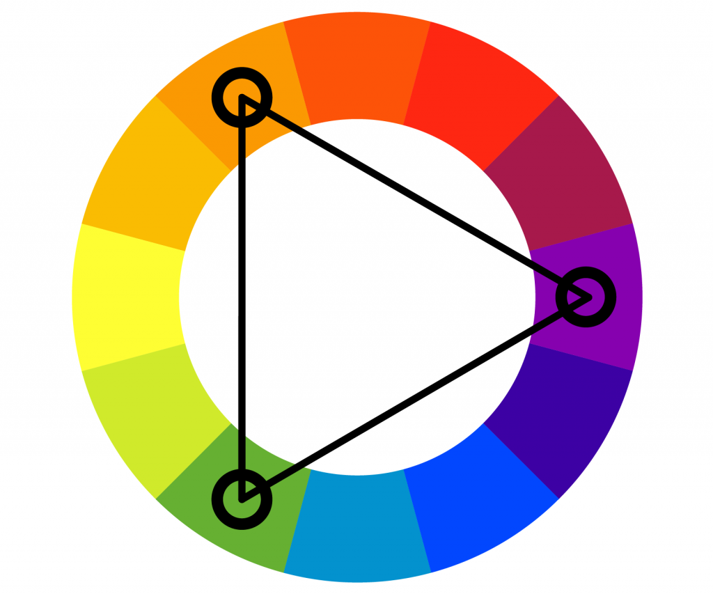 Illustration of triadic color scheme wheel