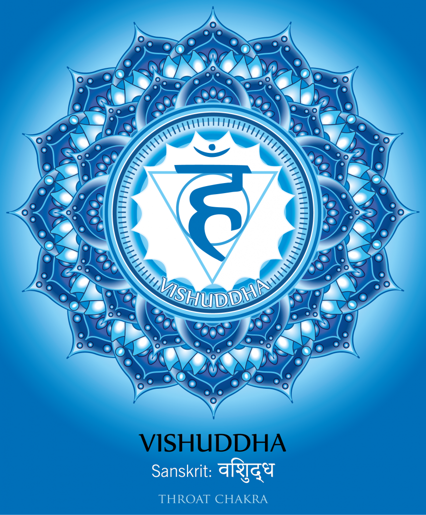 The Throat Chakra aka Vishuddha