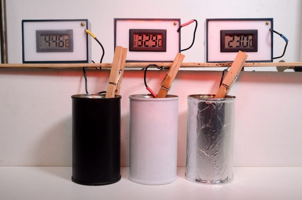 Heat experiment with black, white and reflective tins of water. Black tin heated most, reflective least