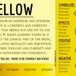 Yellow Color Meaning Infographic